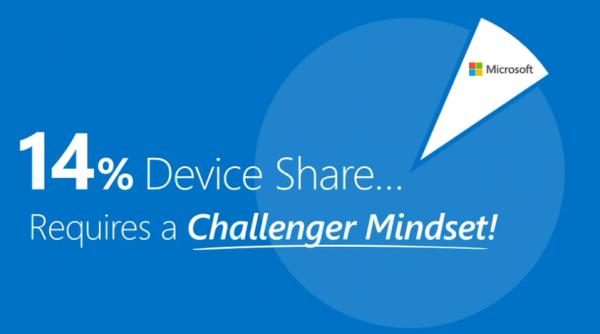 Cambiamenti, licenziamenti e tagli per Microsoft